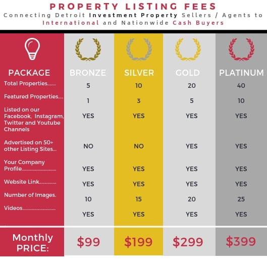 Detroit Real Estate for Sale, Detroit Property Buyer